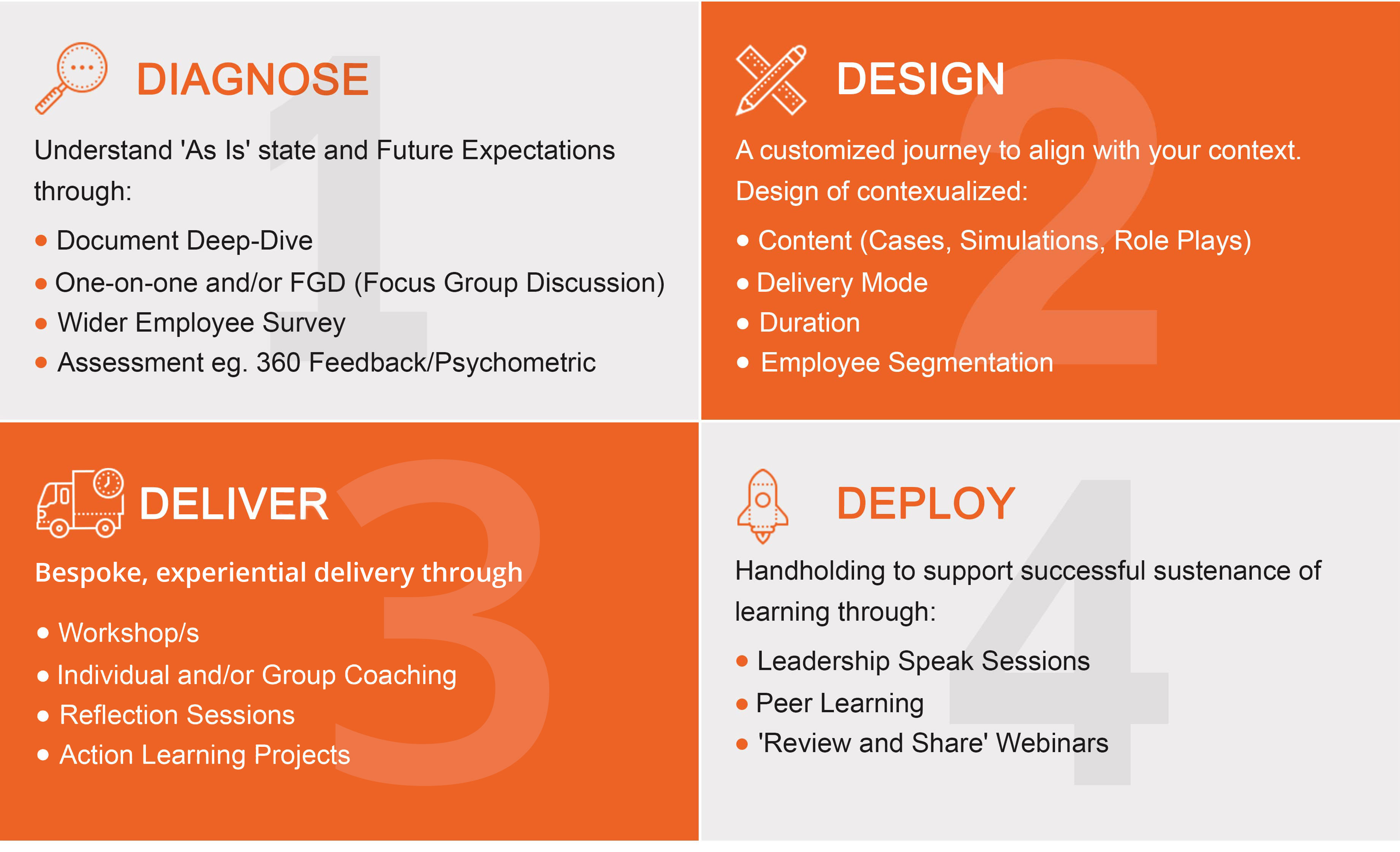 Change Management Framework